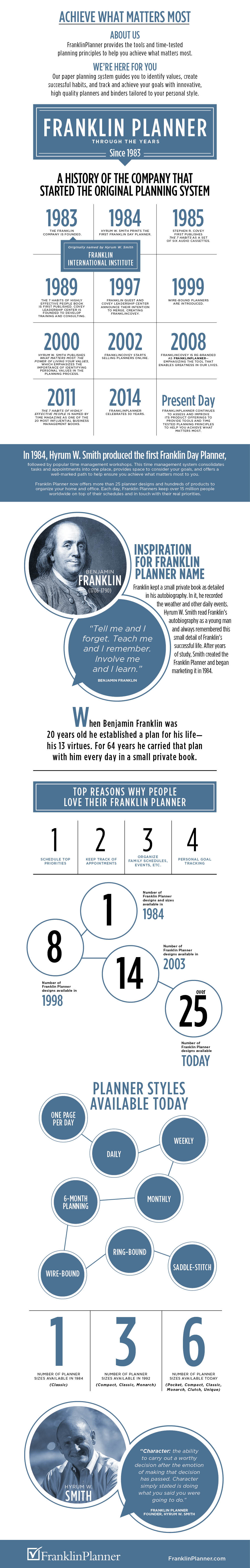 35 Years of Planning - Achieve What Matters Most - FranklinPlanner provides the tools and time-test planning principles to help you achieve what matters most.
